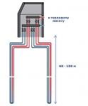 Монтаж и ремонт теплового насоса