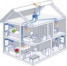 Монтаж и ремонт системы вентиляции