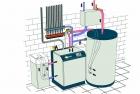 Тепловой насос: удобно, выгодно, практично