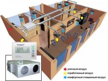Типы вентиляционных систем условия применения