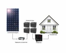Солнечные электростанции схема