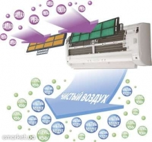 Системы кондиционирования и приточно-вытяжной вентиляции
