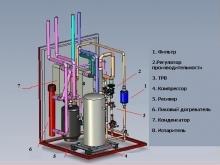 Устройство и принцип работы теплового насоса
