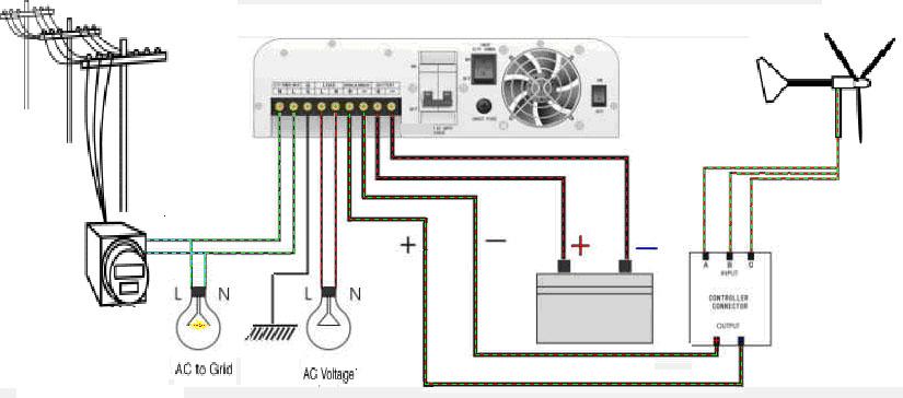 Окупаемость ветрогенератора цены размеры установка крупнейшие ветроэлектростанции и вертикальная модель генератора